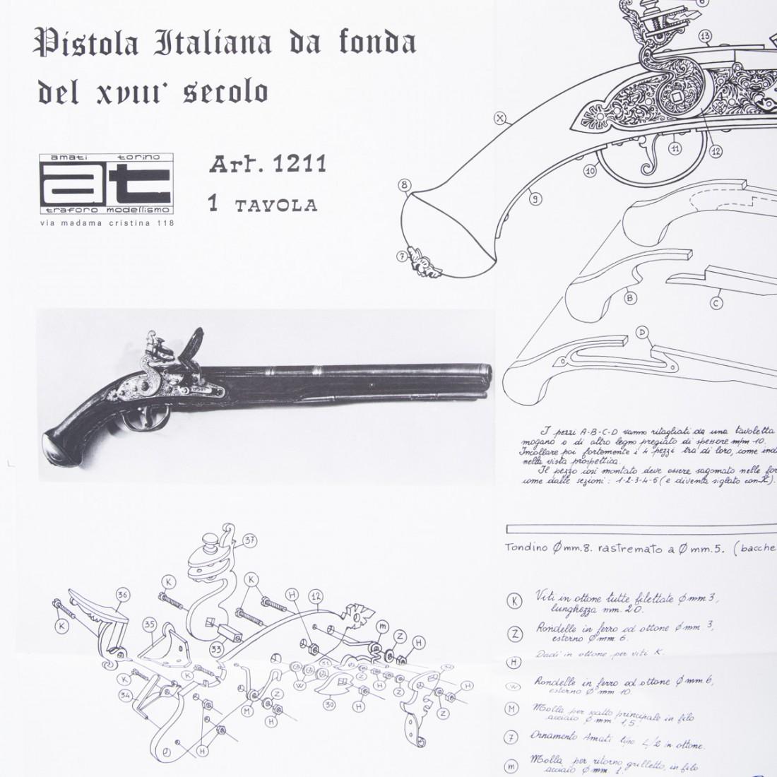 Plan de restos de armas